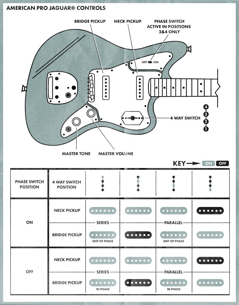 jaguar guitar wiring diagram jaguar | jag-stang.com jaguar xjs wiring diagram conversion
