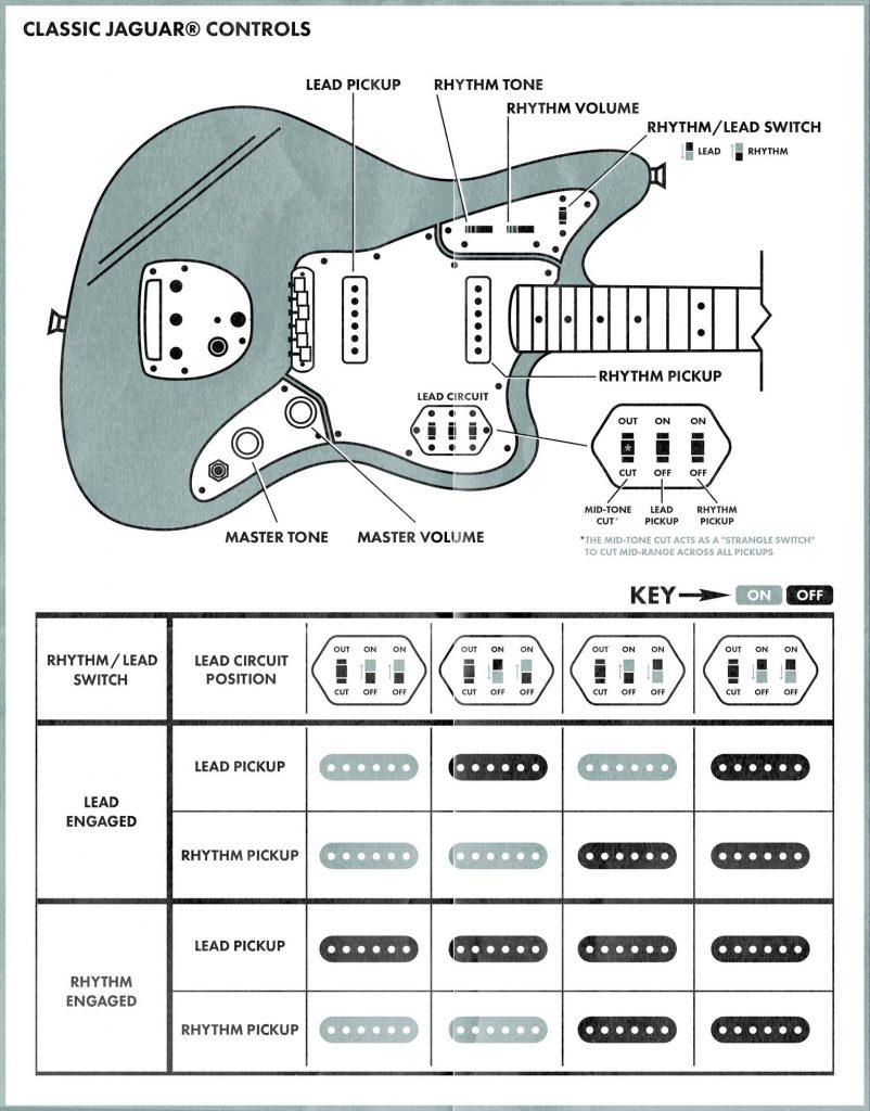 Jag-Stang.com - Home For Alternative Guitars on kay guitar wiring diagram, epiphone les paul wiring diagram, gibson explorer wiring diagram, ibanez bass wiring diagram, gibson sg wiring diagram, gibson les paul standard wiring diagram, esp ltd wiring diagram,